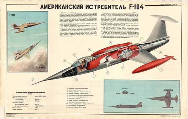 0363. Военный ретро плакат: Американский истребитель F-104