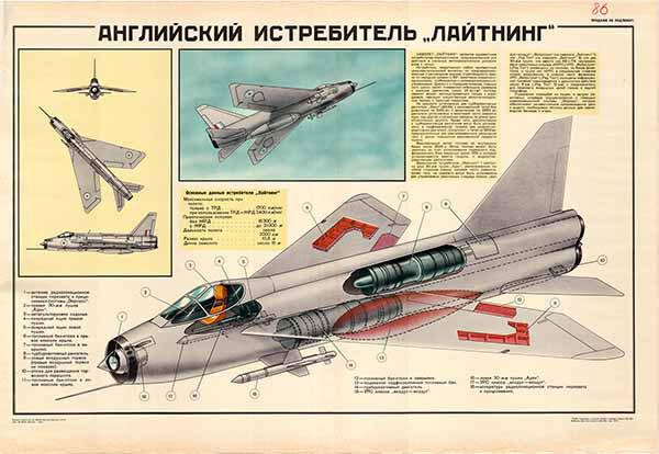 """0366. Военный ретро плакат: Английский истребитель """"Лайтнинг"""