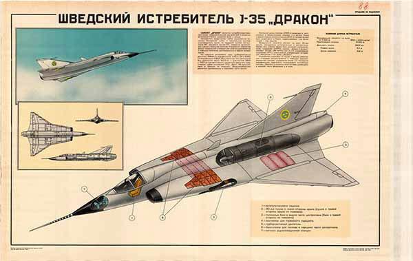 "0367. Военный ретро плакат: Шведский истребитель J-35 ""Дракон"""