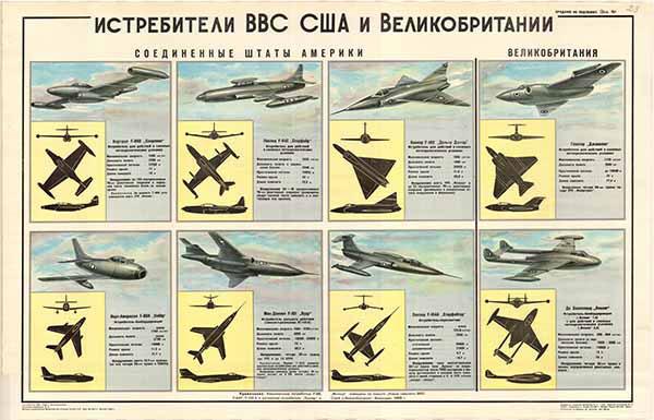 0373. Военный ретро плакат: Истребители ВВС США и Великобритании
