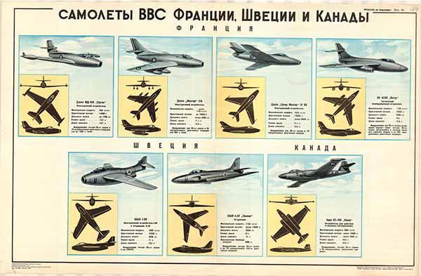 0374. Военный ретро плакат: Самолеты ВВС Франции, Швеции и Канады (Франция)