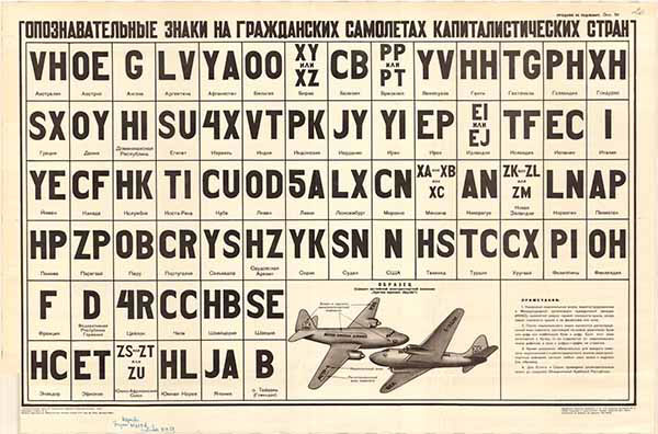 0380. Военный ретро плакат: Опознавательные знаки на гражданских самолетах капиталистических стран