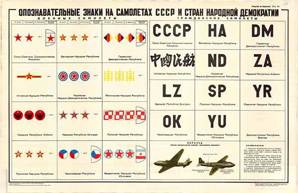 0381. Военный ретро плакат: Опознавательные знаки на самолетах СССР и стран народной демократии