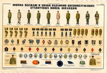 0383. Военный ретро плакат: Форма одежды и знаки различия военнослужащих сухопутных войск Франции
