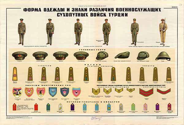 0384. Военный ретро плакат: Форма одежды и знаки различия военнослужащих сухопутных войск Турции