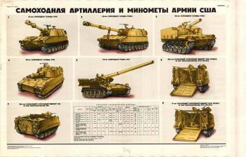 0385. Военный ретро плакат: Самоходная артиллерия и минометы армии США