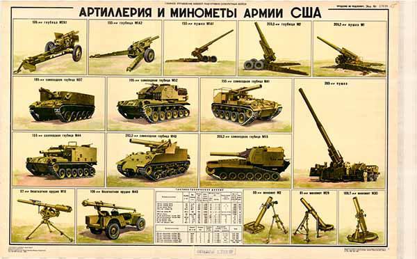 0387. Военный ретро плакат: Артиллерия и минометы армии США