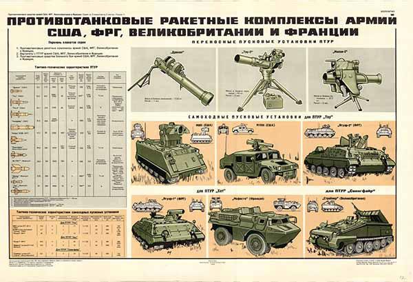 0391. Военный ретро плакат: Противотанковые ракетные комплексы армий США, ФРГ, Великобритании и Франции