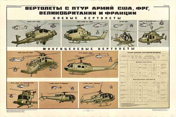 0392. Военный ретро плакат: Вертолеты с ПТУР армий США, ФРГ, Великобритании и Франции