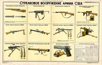 0393. Военный ретро плакат: Стрелковое вооружение армии США