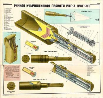 0395. Военный ретро плакат: Ручная кумулятивная граната РКГ-3 (РКГ-3Е)