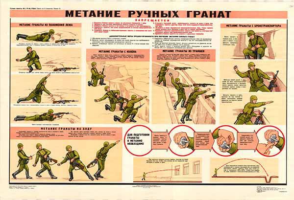 0696. Военный ретро плакат: Метание ручных гранат