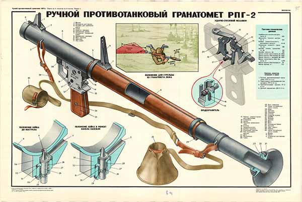0397. Военный ретро плакат: Ручной противотанковый гранатомет РПГ-2