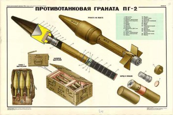 0398. Военный ретро плакат: Противотанковая граната ПГ-2