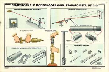 0399. Военный ретро плакат: Подготовка к использованию гранатомета РПГ-2