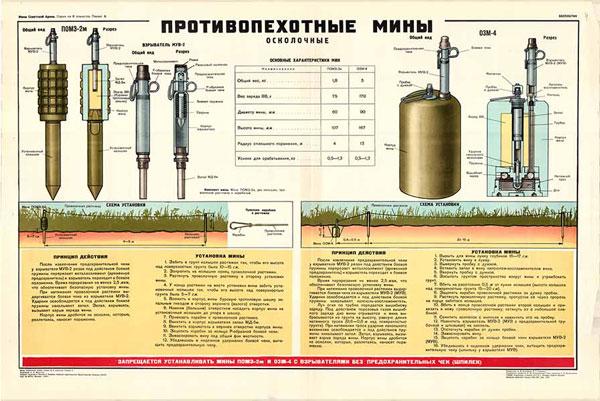 0400. Военный ретро плакат: Противопехотные мины осколочные