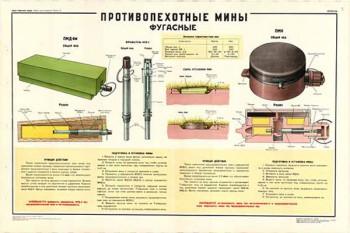 0401. Военный ретро плакат: Противопехотные мины фугасные