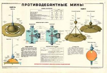 0402. Военный ретро плакат: Противодесантные мины