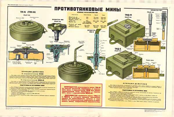 0403. Военный ретро плакат: Противотанковые мины