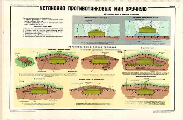 0404. Военный ретро плакат: Установка противотанковых мин вручную