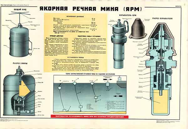 0405. Военный ретро плакат: Якорная речная мина (ЯРМ)