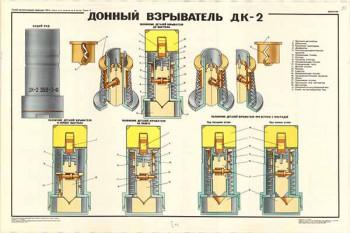 0405. Военный ретро плакат: Донный взрыватель ДК-2