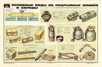 0407. Военный ретро плакат: Основные виды ВВ, подрывные шашки и заряды