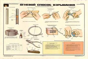 0408. Военный ретро плакат: Огневой способ взрывания