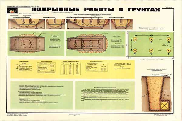 0409. Военный ретро плакат: Подрывные работы в грунтах
