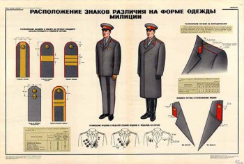 0436. Военный ретро плакат: Расположение знаков различия на форме одежды милиции