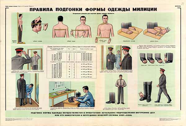 0437. Военный ретро плакат: Правила подгонки формы одежды милиции