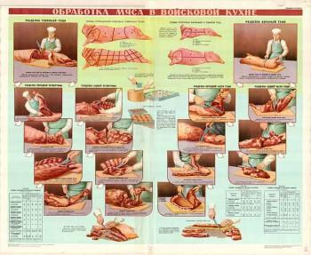 0442. Военный ретро плакат: Обработка мяса в войсковой кухне