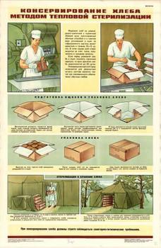 0445. Военный ретро плакат: Консервирование хлеба методом тепловой стерилизации