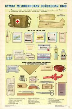0451. Военный ретро плакат: Сумка медицинская войсковая (СМВ)