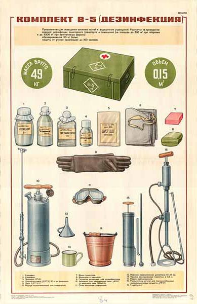 0453. Военный ретро плакат: Комплект В-5 (дезинфекция)