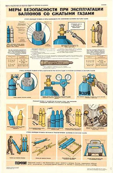 0458. Военный ретро плакат: Меры безопасности при эксплуатации баллонов с сжатыми газами