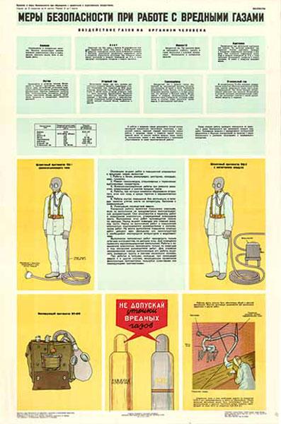 0460. Военный ретро плакат: Меры безопасности при работе с вредными газами
