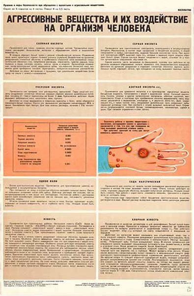 0462. Военный ретро плакат: Агрессивные вещества и их воздействие на организм человека