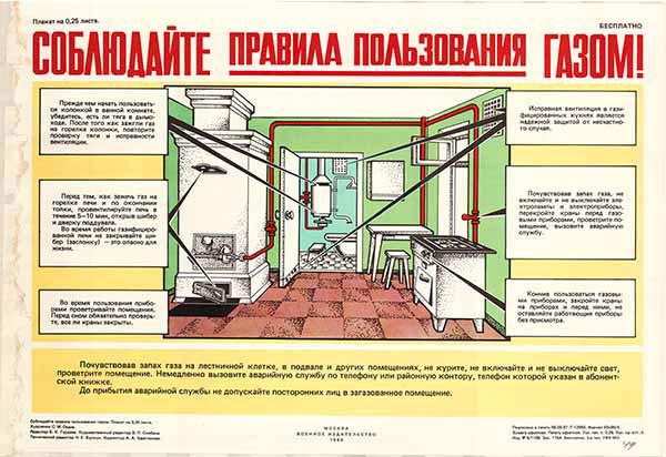 0476. Военный ретро плакат: Соблюдайте правила пользования газом!